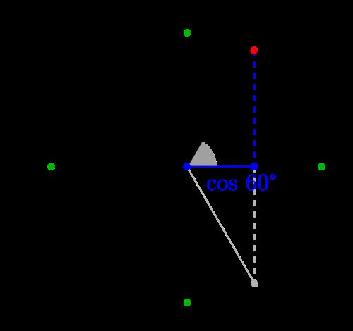 Coseno De 60 P 3 Rad Calcuvio